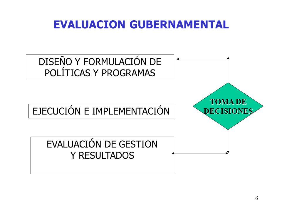 EVALUACION GUBERNAMENTAL