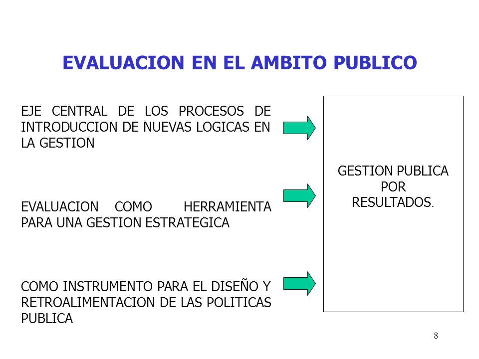 EVALUACION EN EL AMBITO PUBLICO