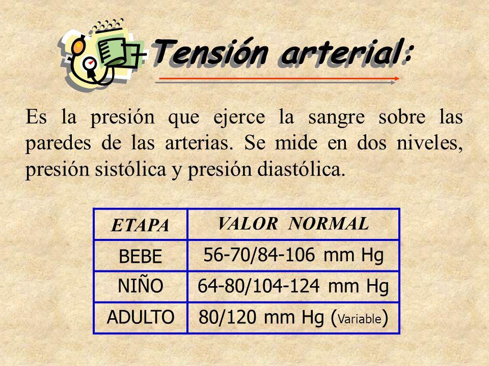 Tensión arterial: