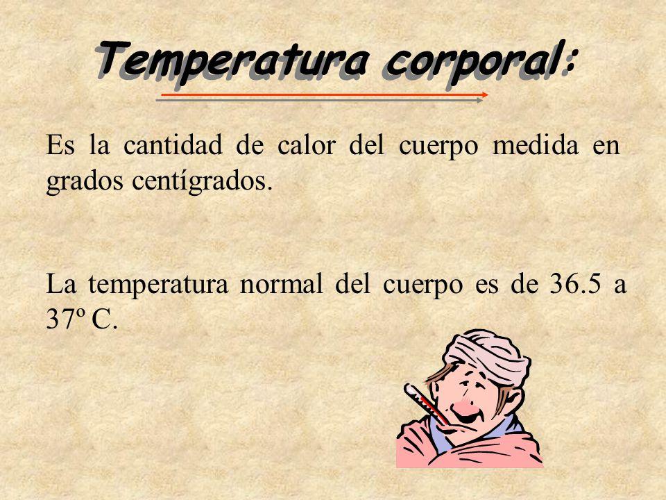Temperatura corporal: