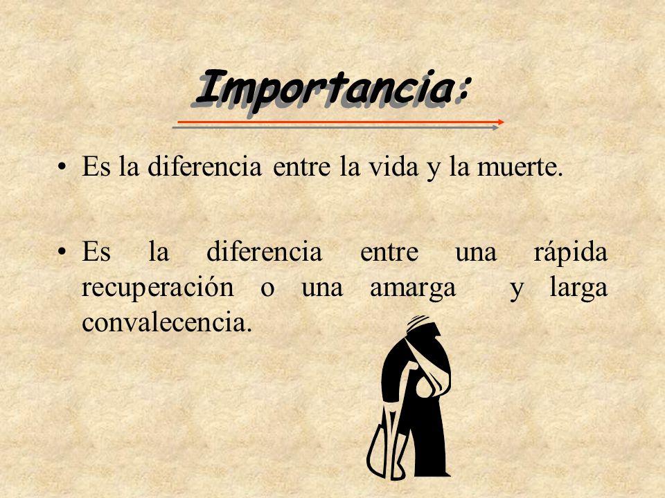 Importancia: Es la diferencia entre la vida y la muerte.