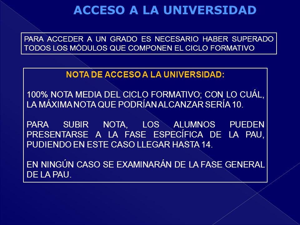 ACCESO A LA UNIVERSIDAD NOTA DE ACCESO A LA UNIVERSIDAD: