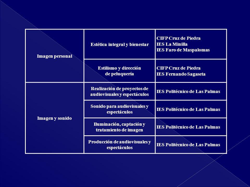 Estética integral y bienestar CIFP Cruz de Piedra IES La Minilla