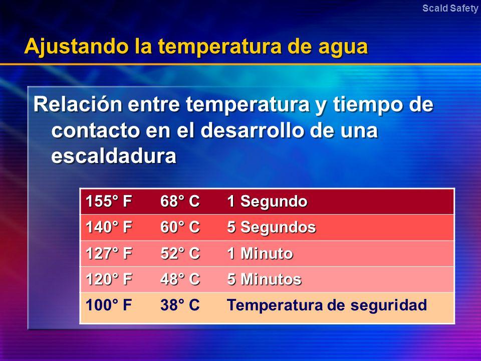 Ajustando la temperatura de agua