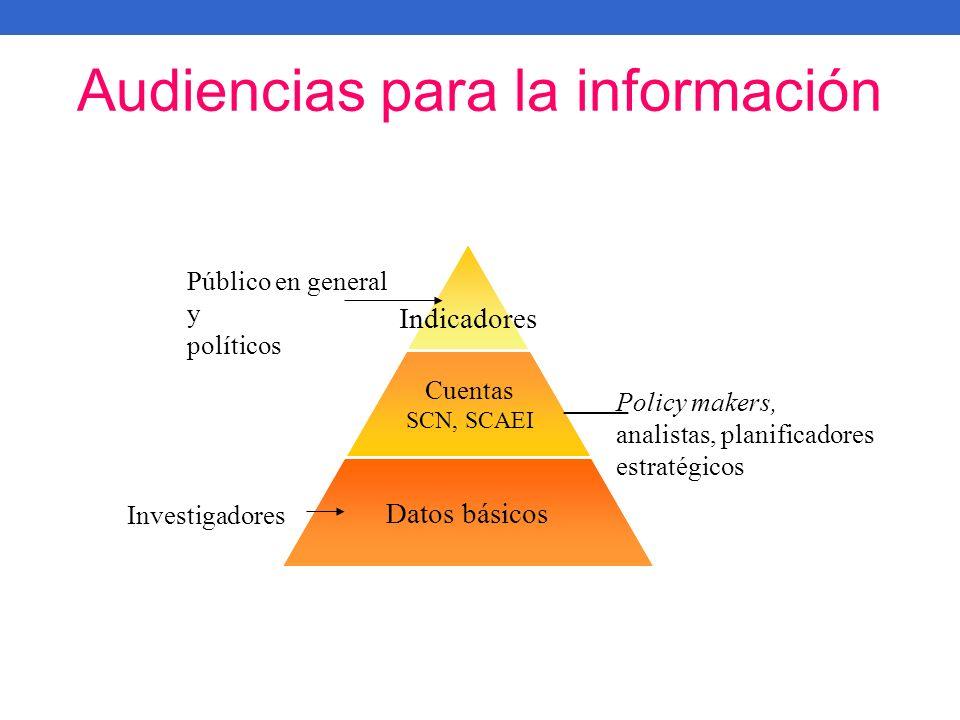 Audiencias para la información