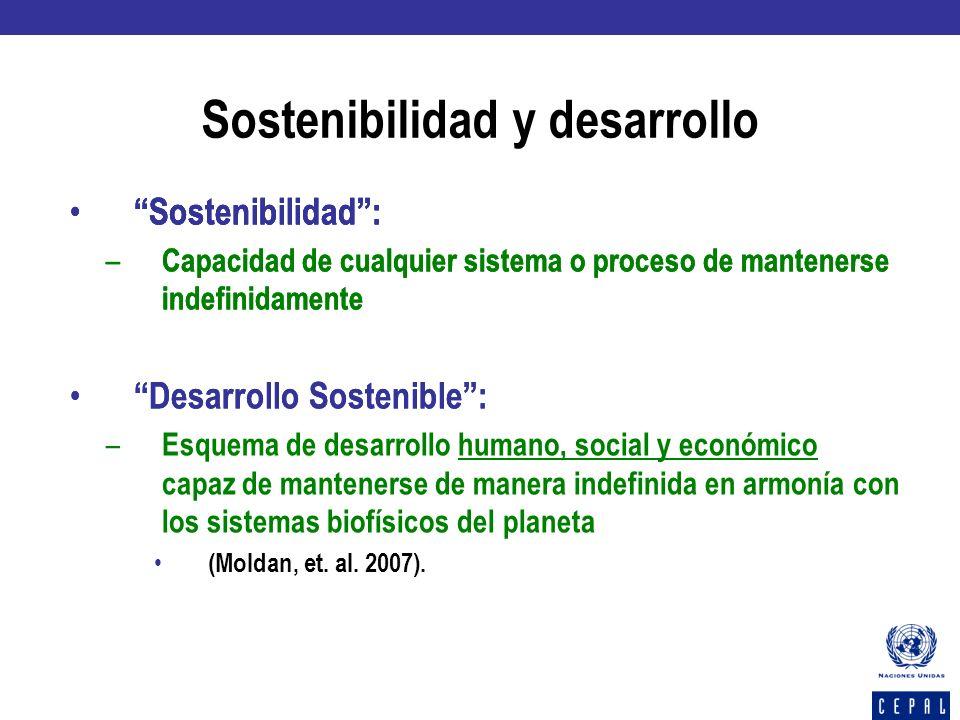 Sostenibilidad y desarrollo