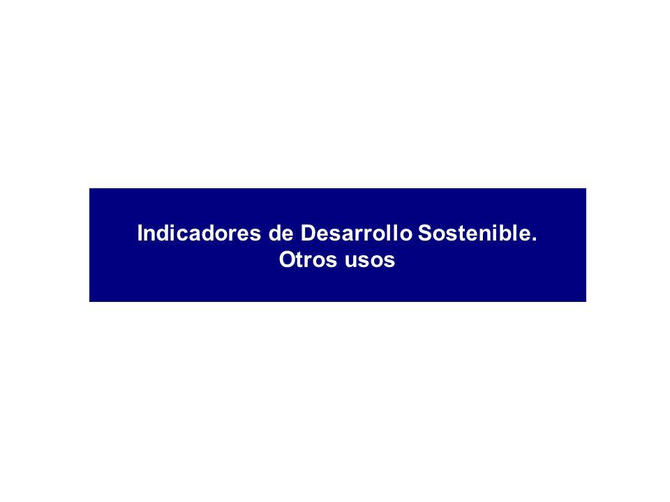 Indicadores de Desarrollo Sostenible.