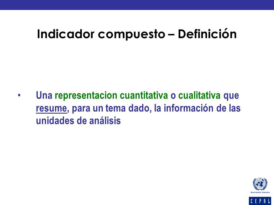 Indicador compuesto – Definición