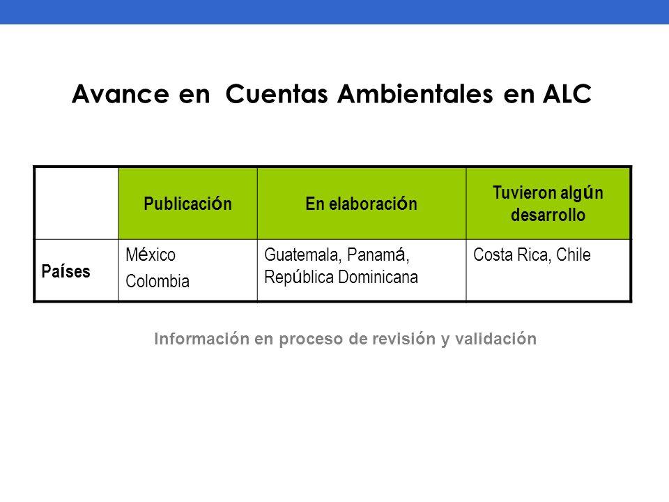 Avance en Cuentas Ambientales en ALC