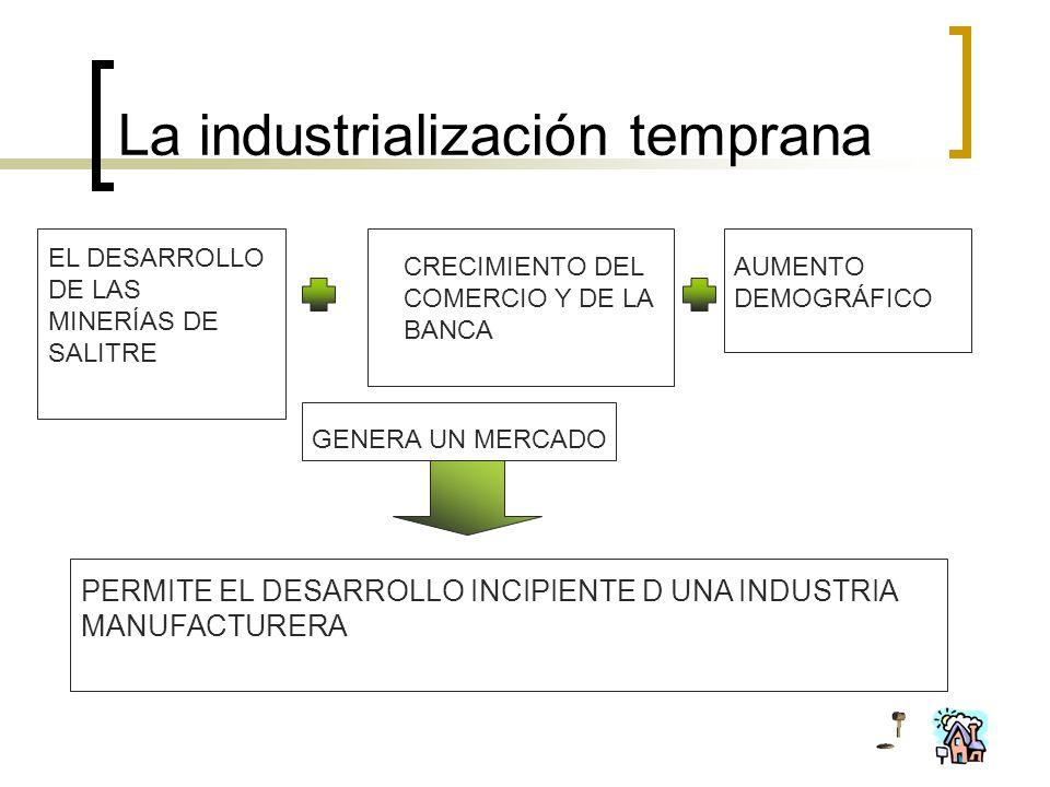 La industrialización temprana