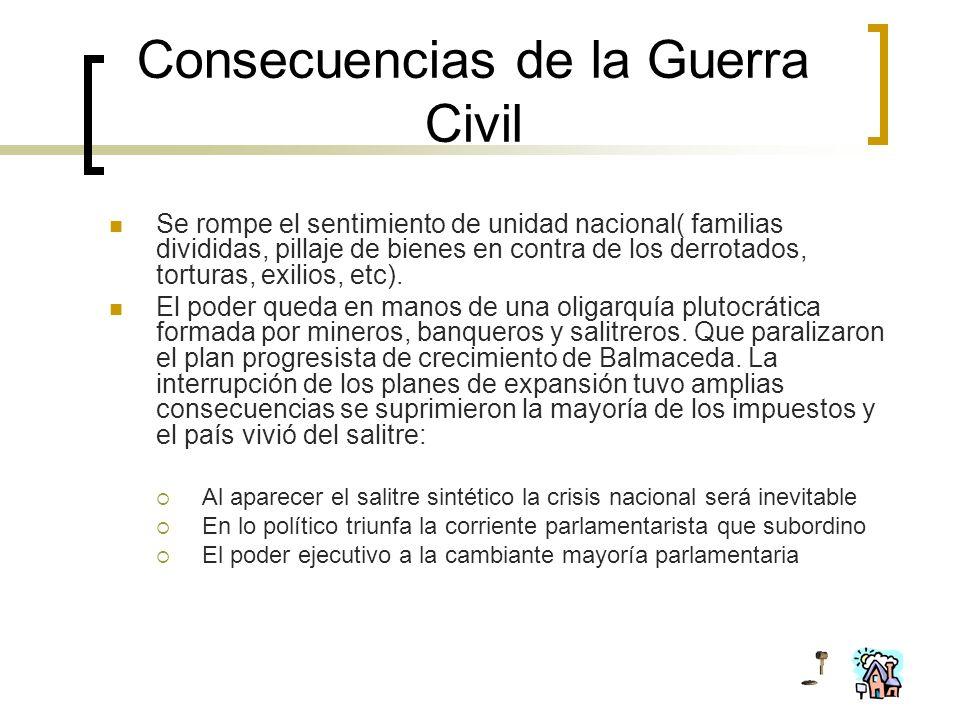 Consecuencias de la Guerra Civil