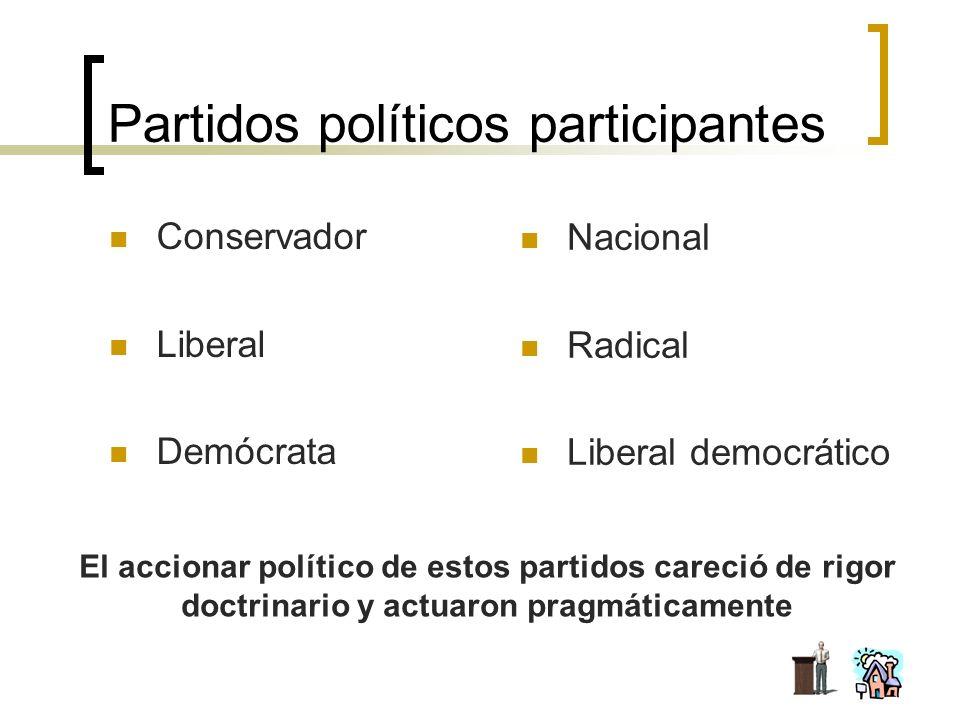 Partidos políticos participantes