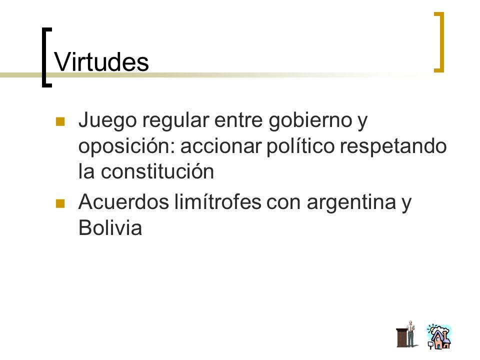 VirtudesJuego regular entre gobierno y oposición: accionar político respetando la constitución.