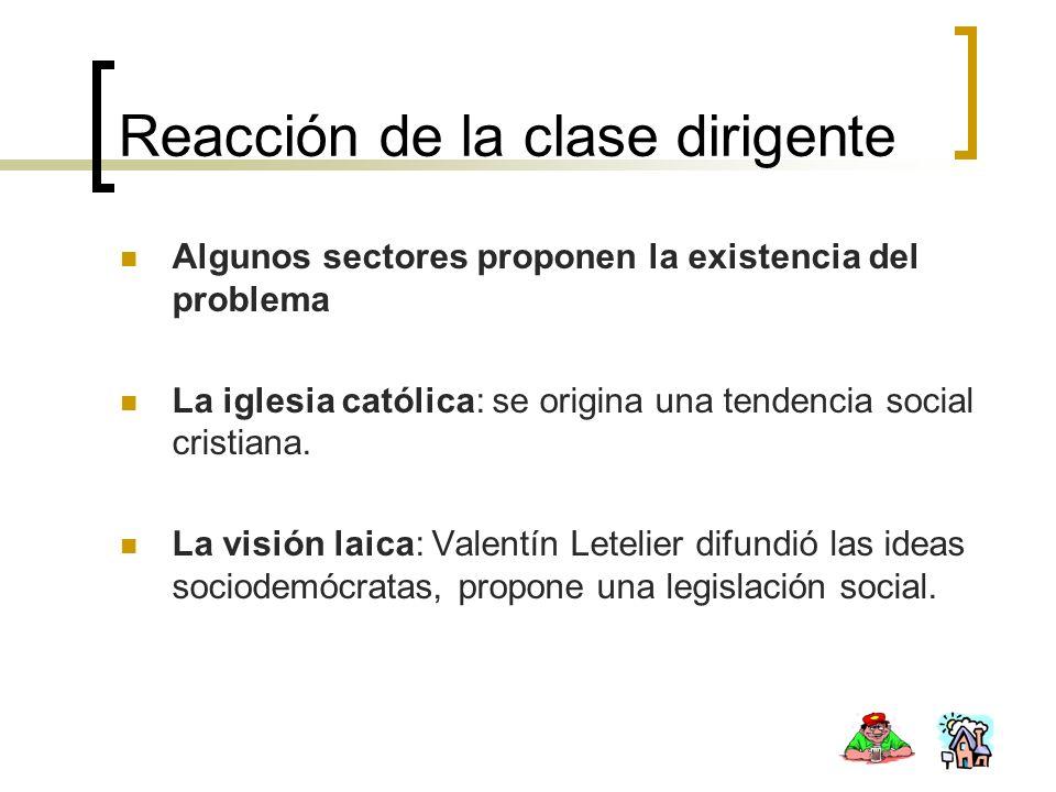 Reacción de la clase dirigente