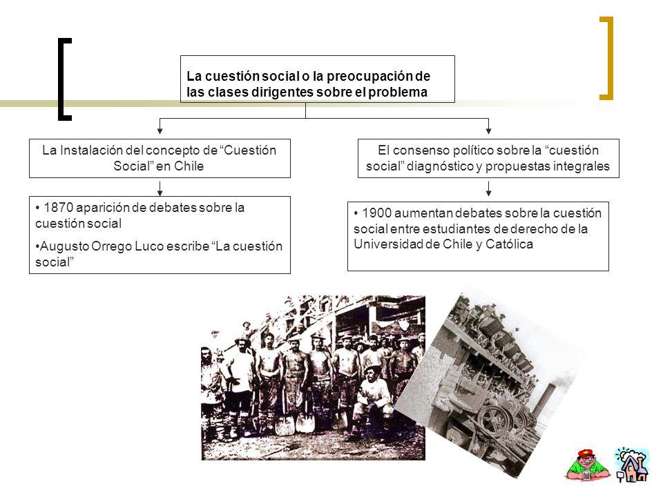La Instalación del concepto de Cuestión Social en Chile