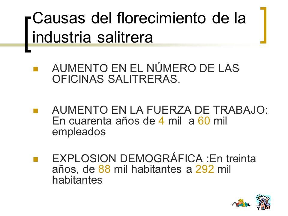 Causas del florecimiento de la industria salitrera