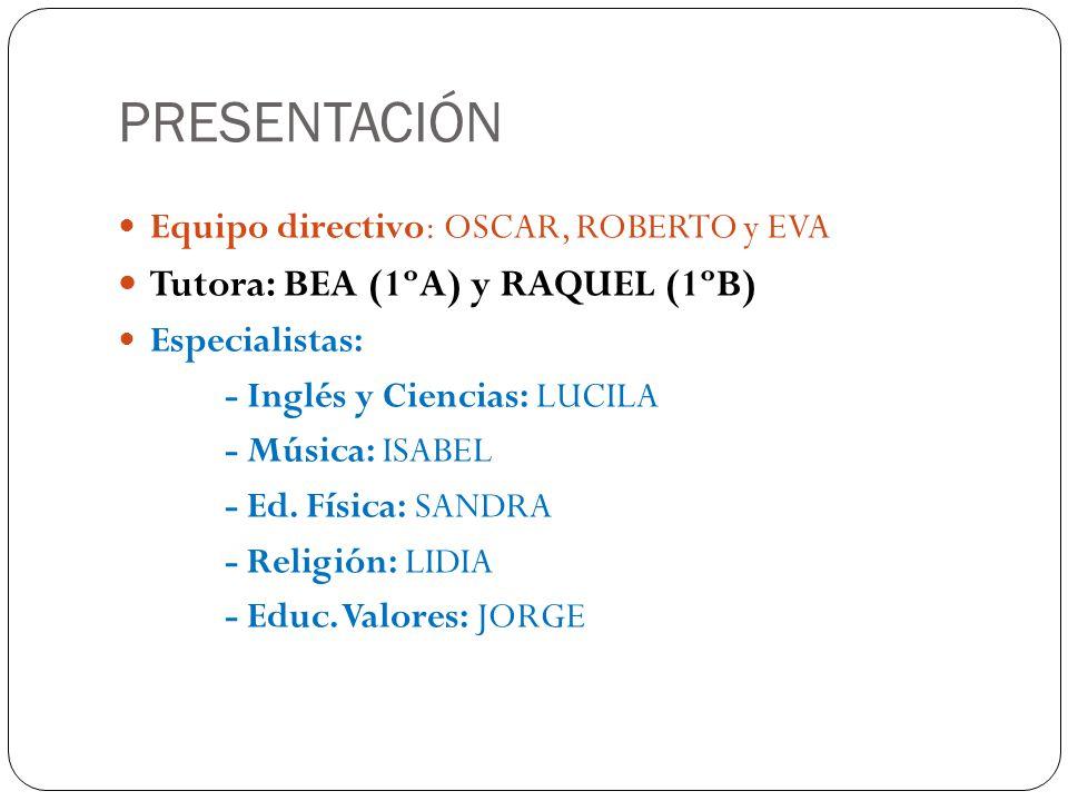 PRESENTACIÓN Tutora: BEA (1ºA) y RAQUEL (1ºB)
