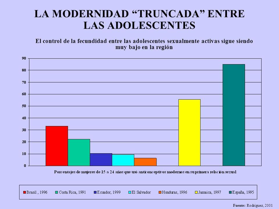 LA MODERNIDAD TRUNCADA ENTRE LAS ADOLESCENTES