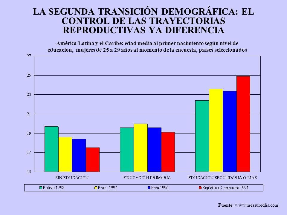 LA SEGUNDA TRANSICIÓN DEMOGRÁFICA: EL CONTROL DE LAS TRAYECTORIAS REPRODUCTIVAS YA DIFERENCIA