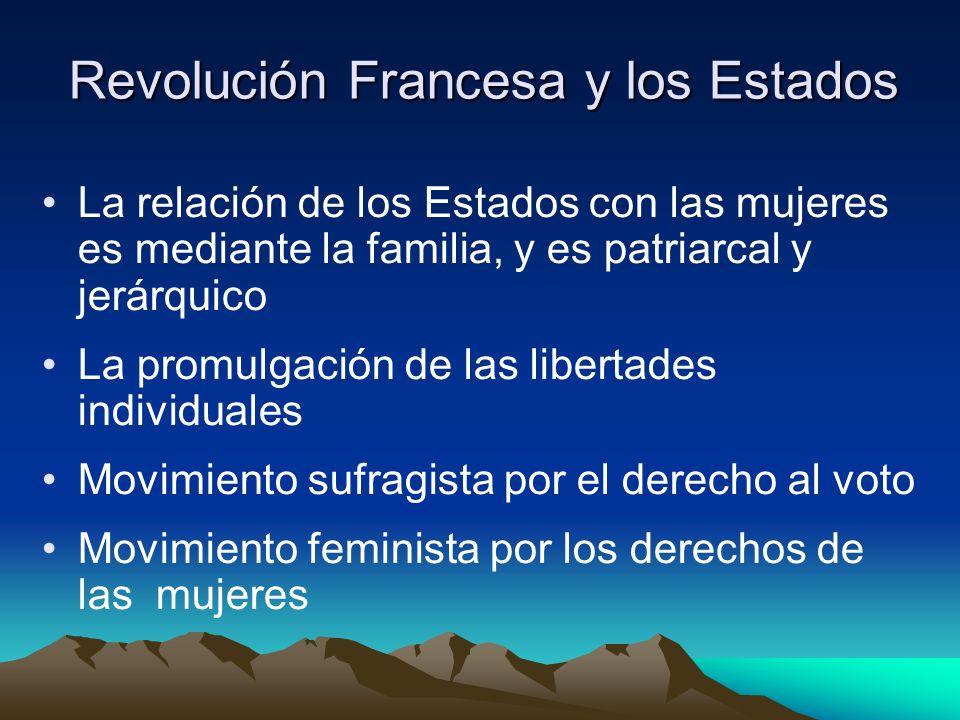 Revolución Francesa y los Estados