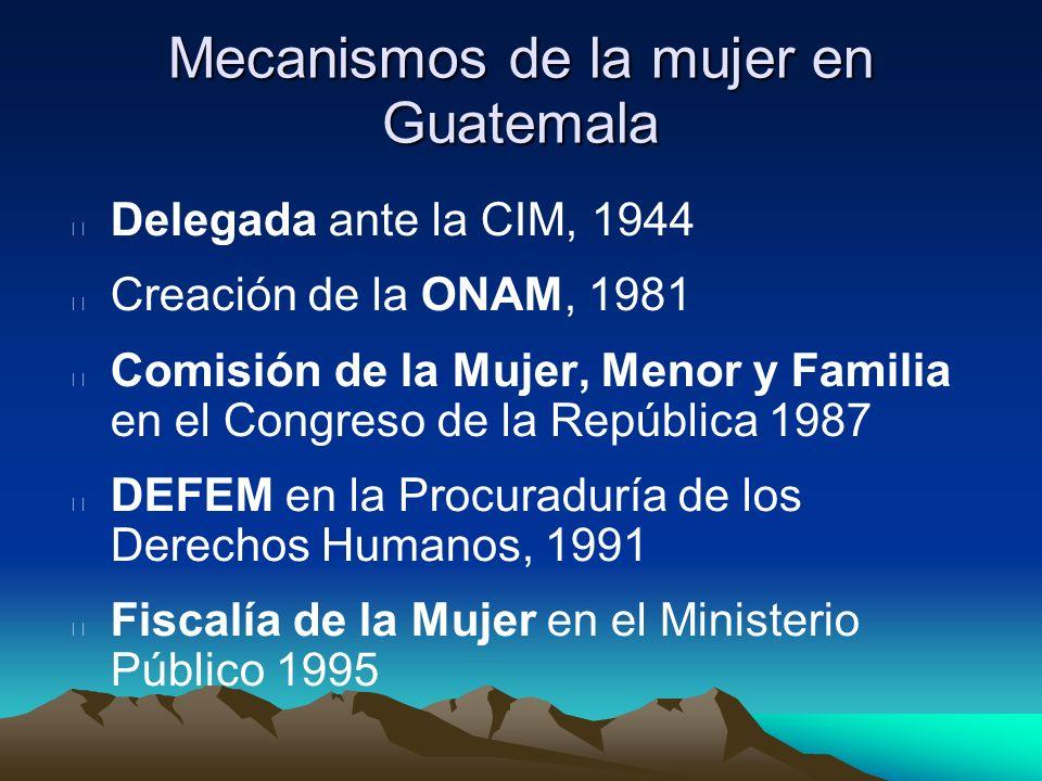 Mecanismos de la mujer en Guatemala
