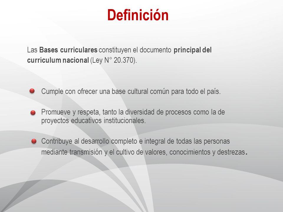 Definición Las Bases curriculares constituyen el documento principal del. currículum nacional (Ley N° 20.370).