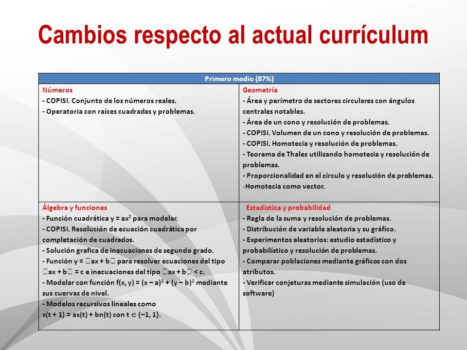 Cambios respecto al actual currículum