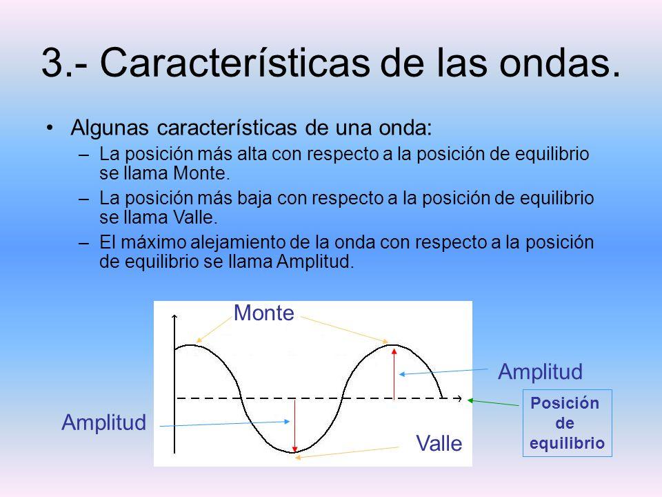 3.- Características de las ondas.