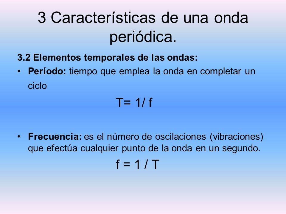 3 Características de una onda periódica.