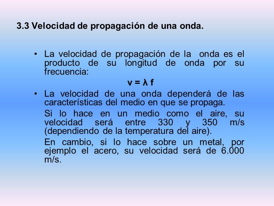 3.3 Velocidad de propagación de una onda.