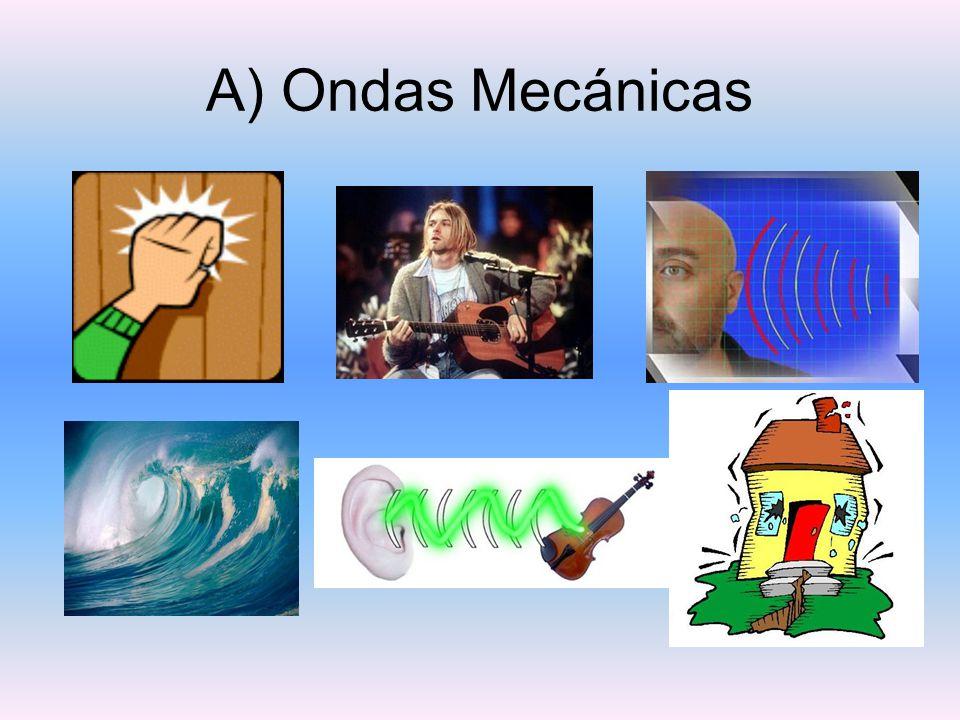 A) Ondas Mecánicas