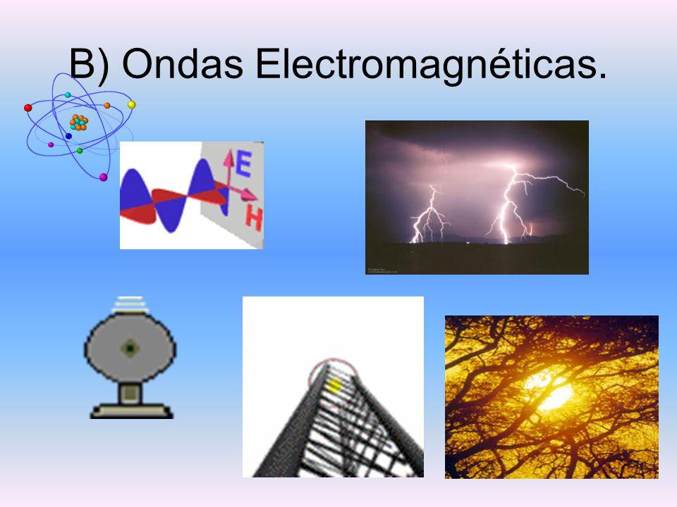 B) Ondas Electromagnéticas.