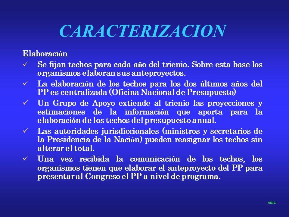 CARACTERIZACION Elaboración