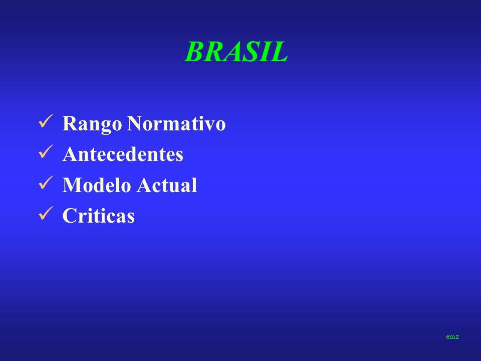 BRASIL Rango Normativo Antecedentes Modelo Actual Criticas emz