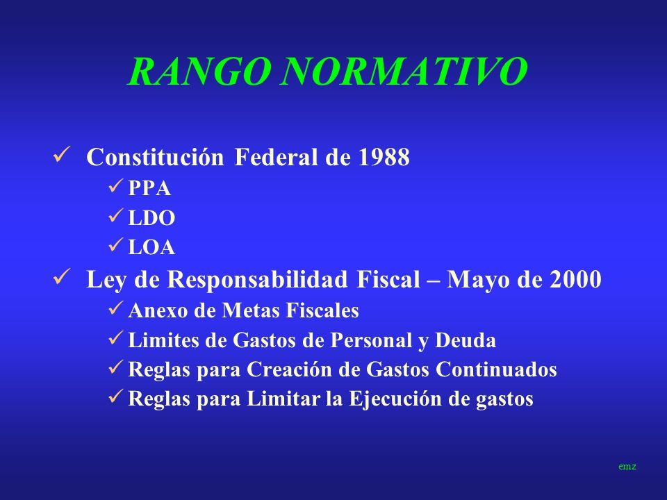 RANGO NORMATIVO Constitución Federal de 1988