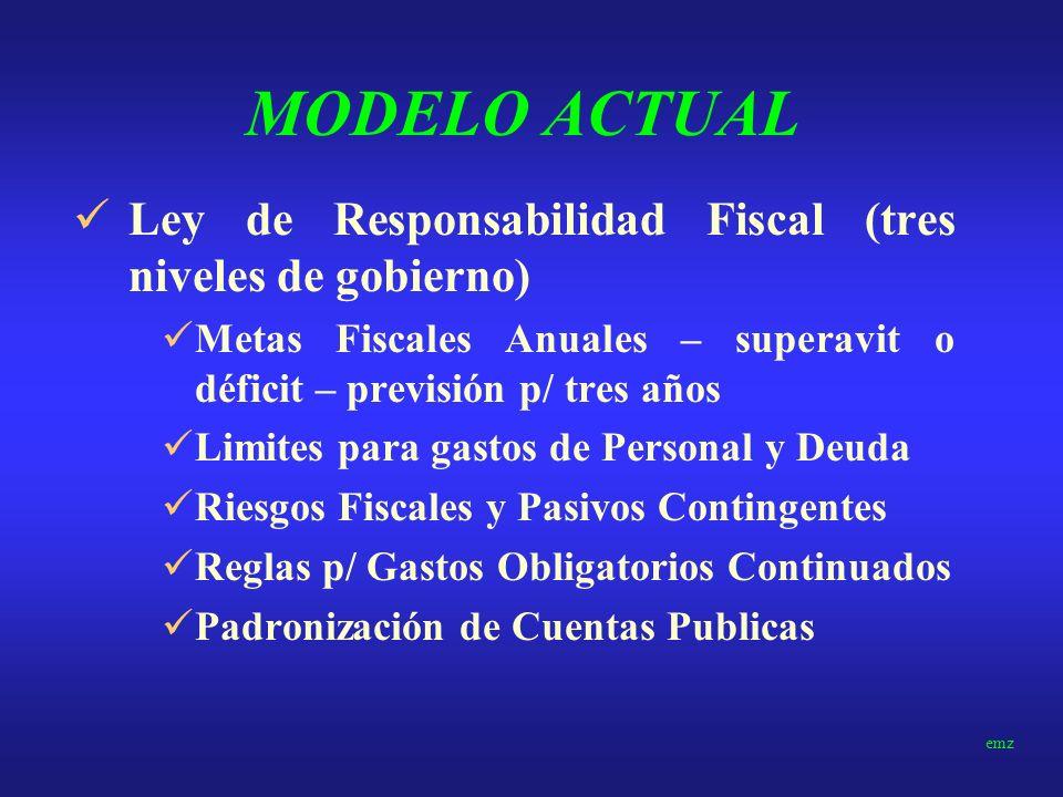 MODELO ACTUAL Ley de Responsabilidad Fiscal (tres niveles de gobierno)