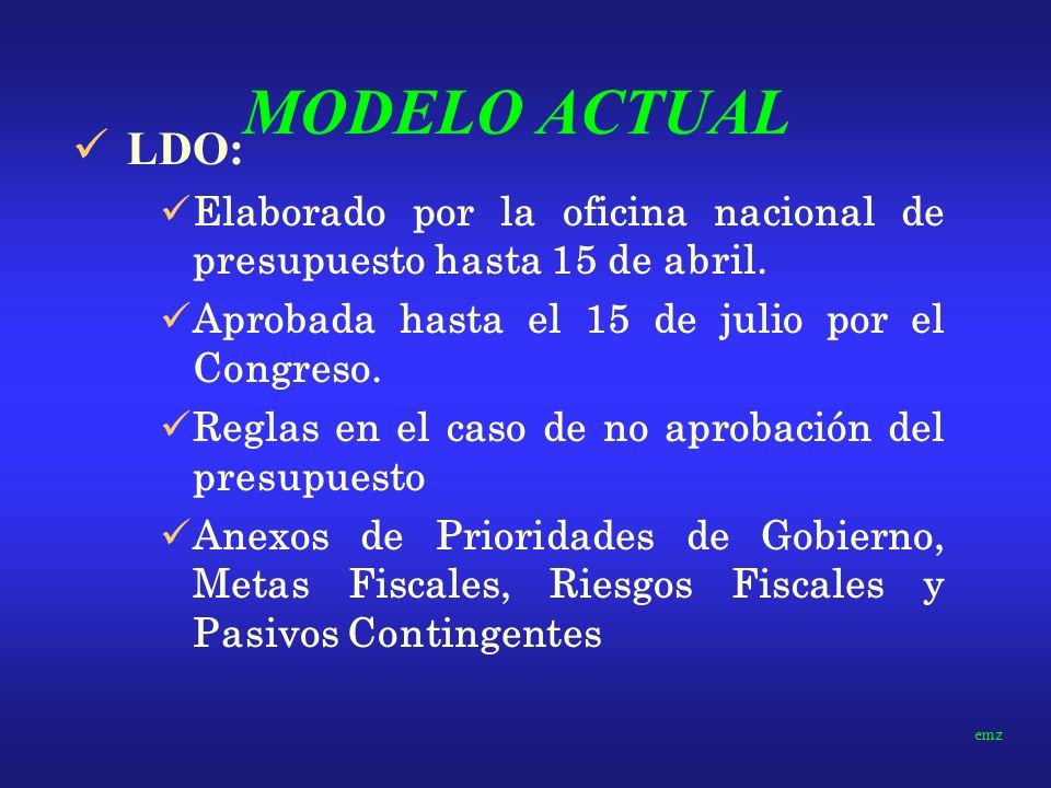 MODELO ACTUAL LDO: Elaborado por la oficina nacional de presupuesto hasta 15 de abril. Aprobada hasta el 15 de julio por el Congreso.