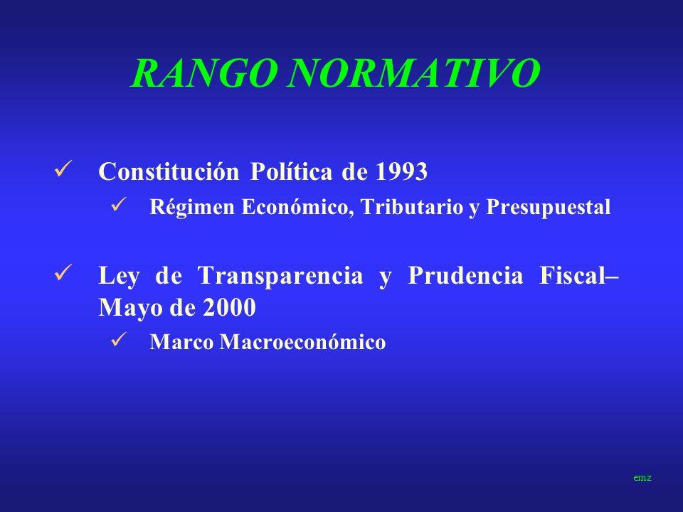 RANGO NORMATIVO Constitución Política de 1993