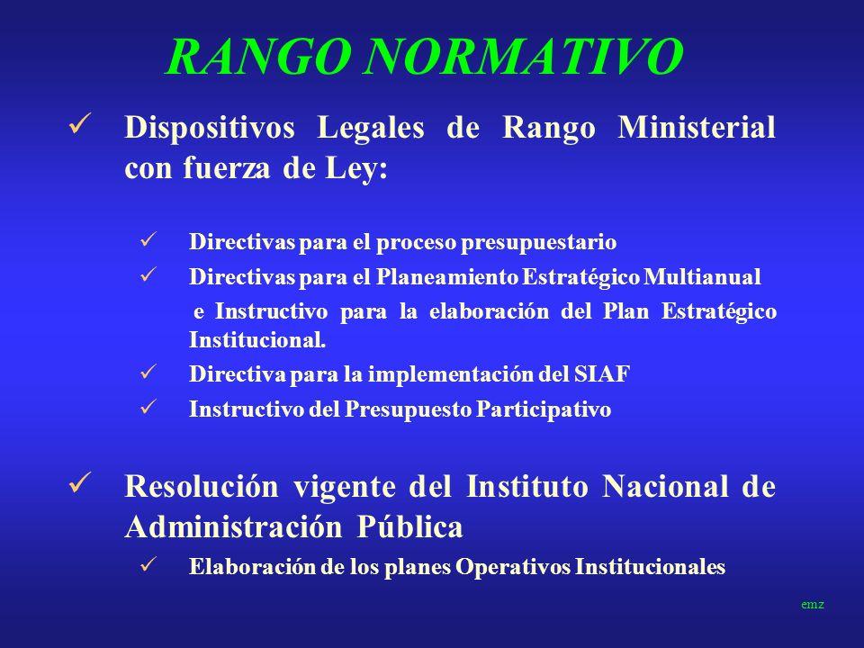 RANGO NORMATIVO Dispositivos Legales de Rango Ministerial con fuerza de Ley: Directivas para el proceso presupuestario.