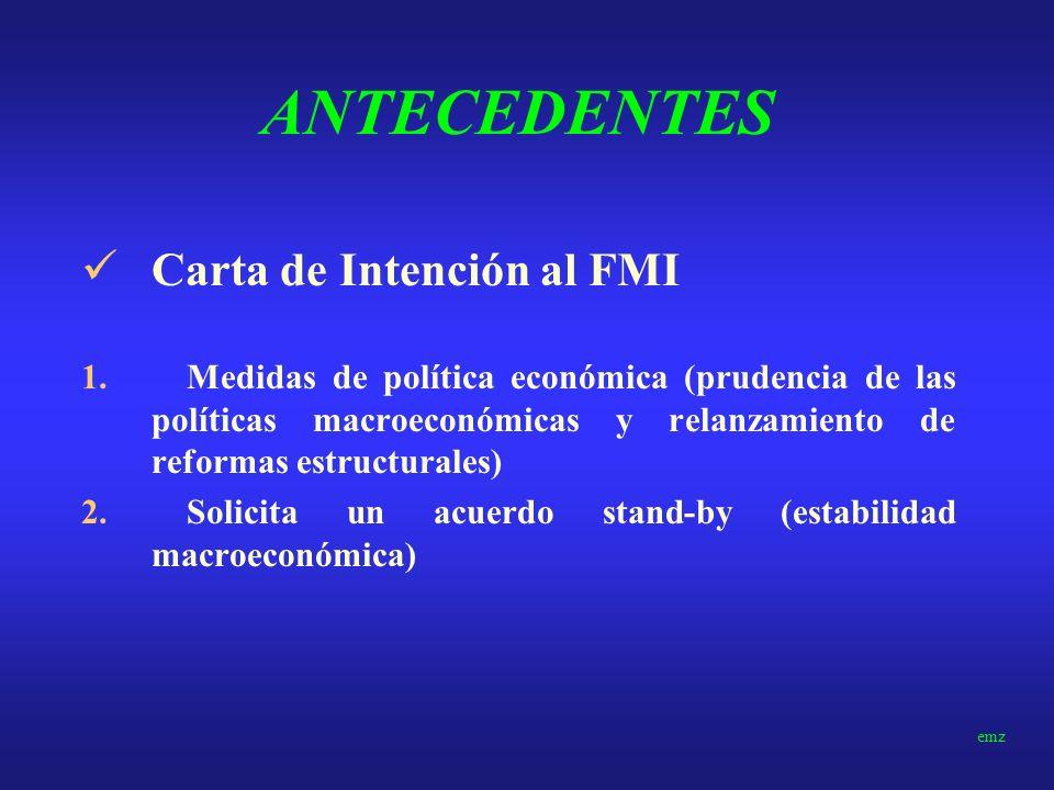 ANTECEDENTES Carta de Intención al FMI