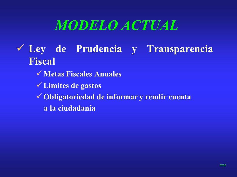 MODELO ACTUAL Ley de Prudencia y Transparencia Fiscal