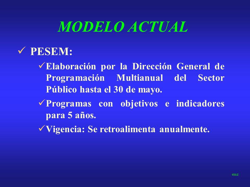 MODELO ACTUAL PESEM: Elaboración por la Dirección General de Programación Multianual del Sector Público hasta el 30 de mayo.