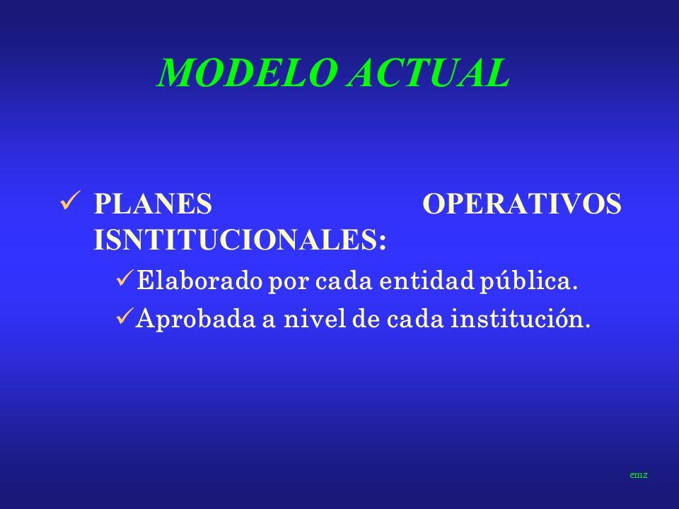 MODELO ACTUAL PLANES OPERATIVOS ISNTITUCIONALES: