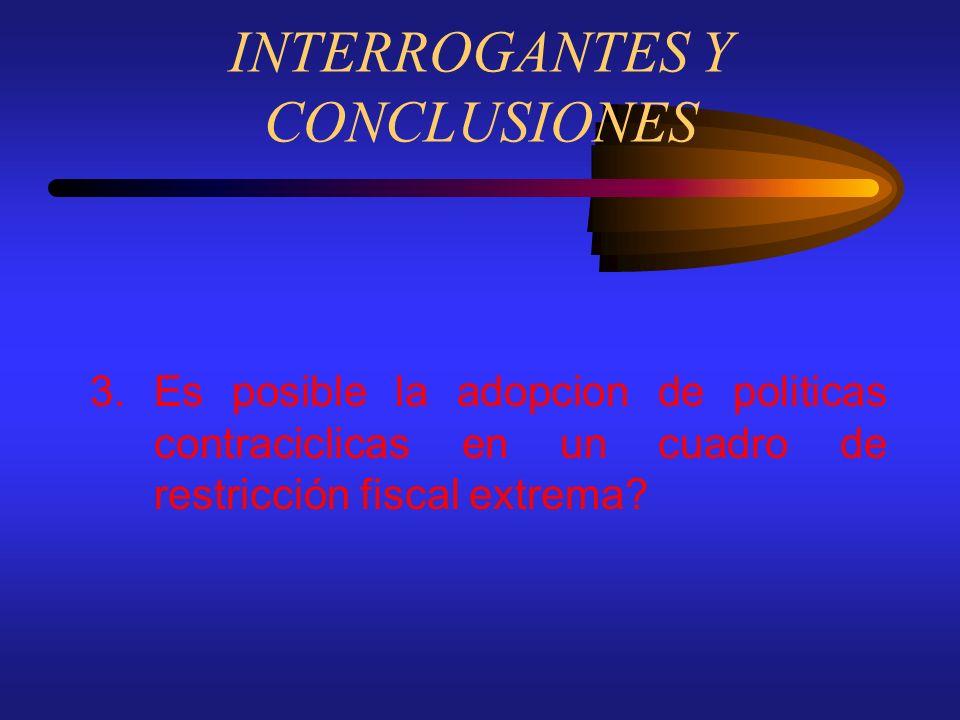 INTERROGANTES Y CONCLUSIONES