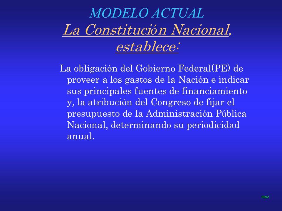 MODELO ACTUAL La Constitución Nacional, establece: