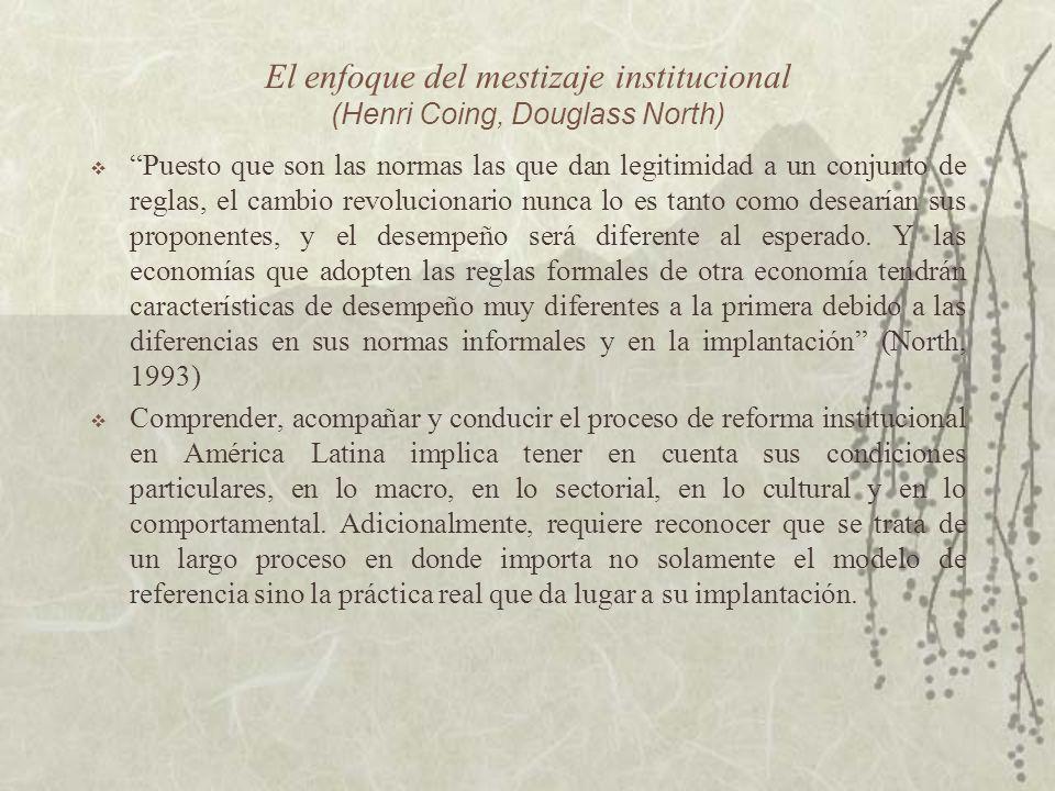 El enfoque del mestizaje institucional (Henri Coing, Douglass North)