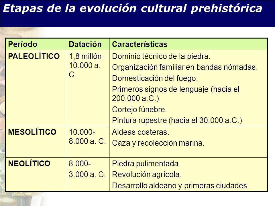 Etapas de la evolución cultural prehistórica
