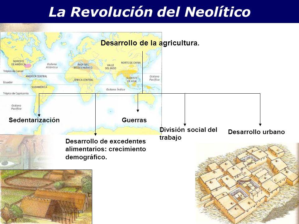 La Revolución del Neolítico