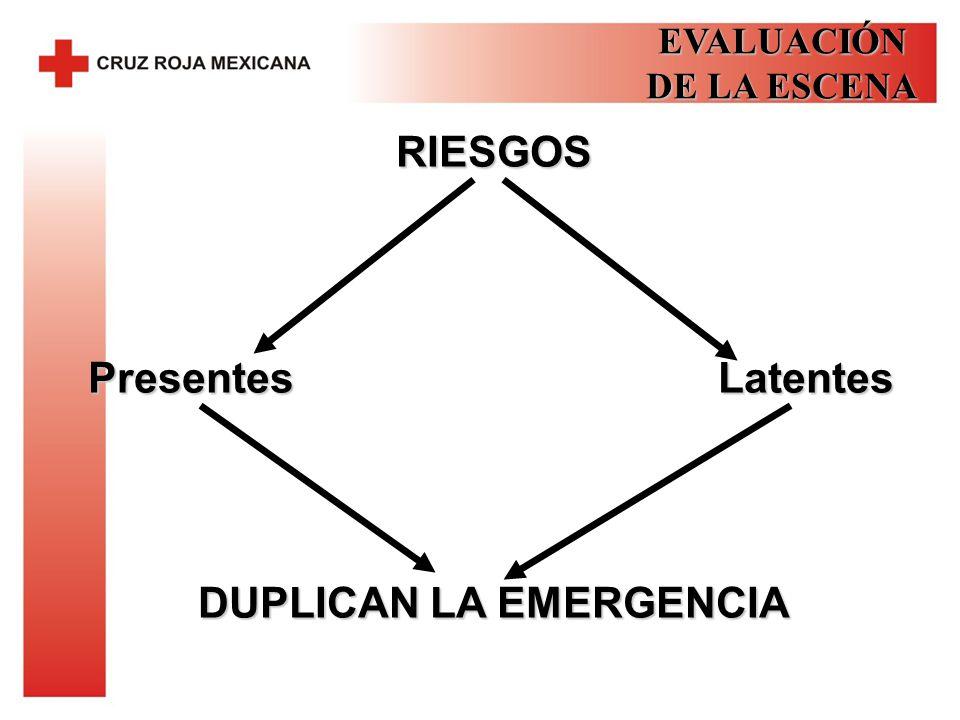 EVALUACIÓN DE LA ESCENA DUPLICAN LA EMERGENCIA