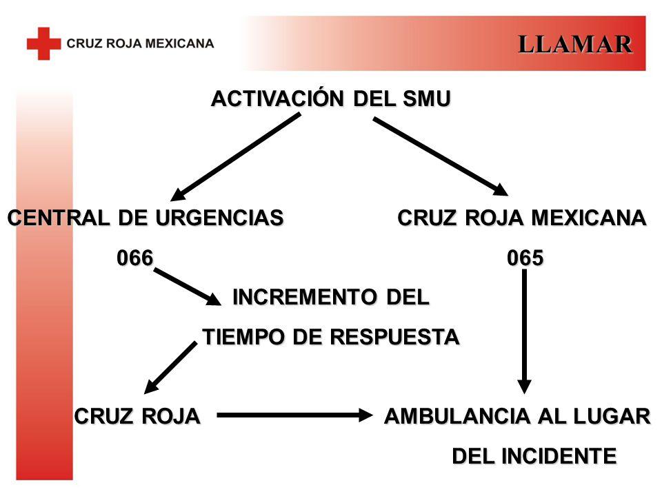 LLAMAR ACTIVACIÓN DEL SMU CENTRAL DE URGENCIAS CRUZ ROJA MEXICANA